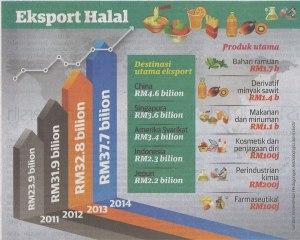 pasar halal chandra ekajaya